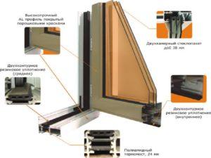 фурнитура для конструкций из алюминия
