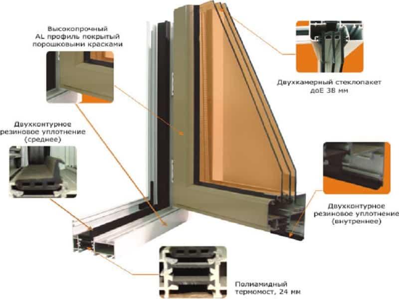 Алюминиевые окна newtec (ньютек) окна мариэль.